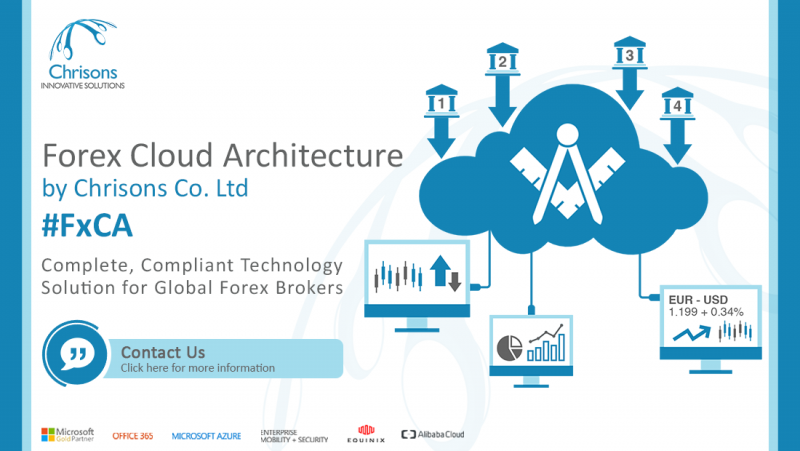 Forex Cloud Architecture